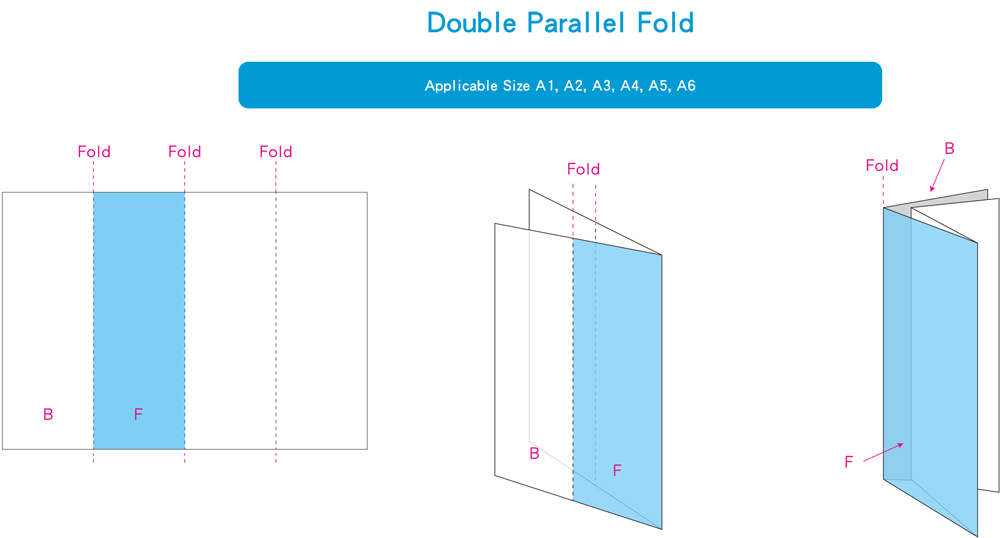 Fold folded leaflet fold leaflet folded flyer folding for Double parallel fold brochure template