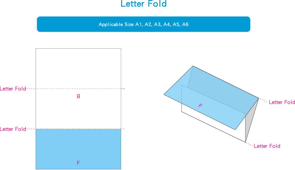 Letter Fold A5L210 X W148mm